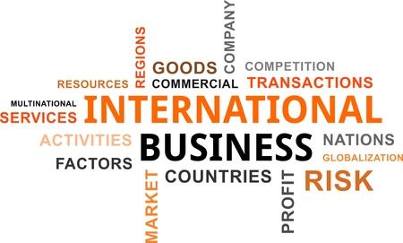 negocios internacionales: Una nube de palabras de artículos relacionados con el negocio internacional
