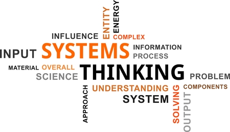 A word cloud of systems thinking related items