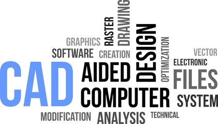 A word cloud of computer aided design related items