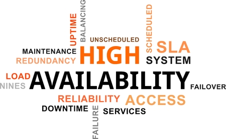 scheduled: A word cloud of high availability related items Illustration