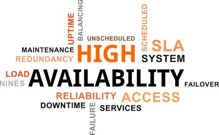 high: Una nube de palabras de alta disponibilidad artículos relacionados