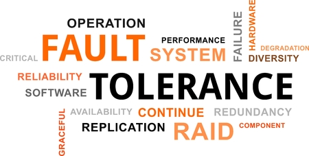 fault: A word cloud of fault tolerance related items