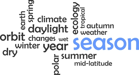 polar climate: A word cloud of season related items