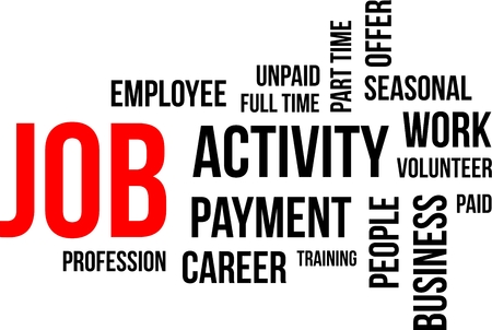 a word: A word cloud of job related items