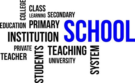 Una nube de palabras de objetos relacionados con la escuela