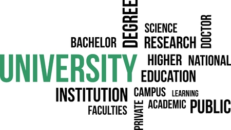 university word: A word cloud of university related items
