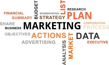 摘要: 的營銷計劃相關項目詞雲