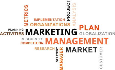 metrics: A word cloud of marketing management related items