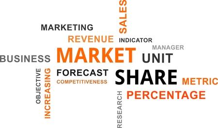 competitividad: Una nube de palabras de objetos relacionados con la cuota de mercado Vectores