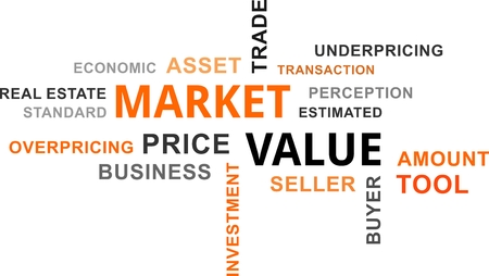 market value: A word cloud of market value related items
