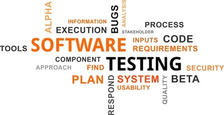 A word cloud of software testing related items