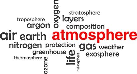 atmosfera: Una nube de palabras de objetos relacionados con la atm�sfera Vectores