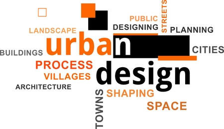 urban planning: A word cloud of urban design related items