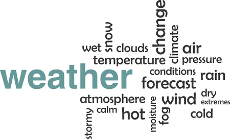 calmness: A word cloud of weather related items