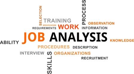 Un nuage de mots d'éléments d'analyse d'emplois liés