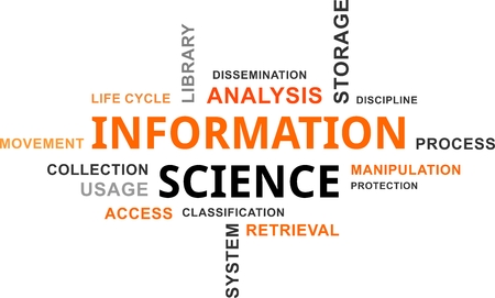 word cloud: A word cloud of information science related items Illustration