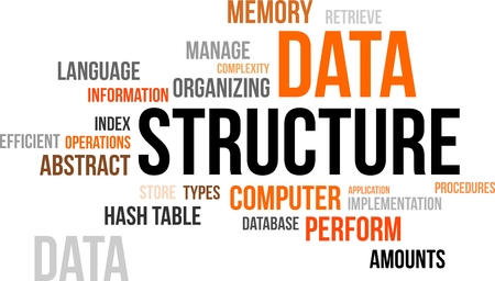 computer memory: A word cloud of data structure related items