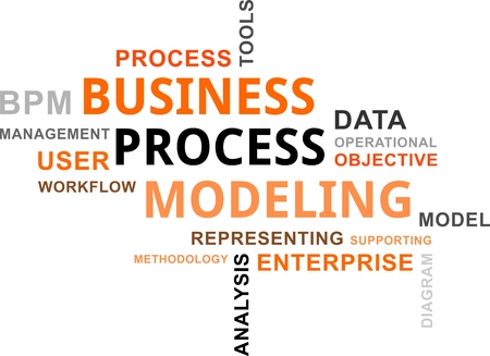 bpm: A word cloud of business process modeling related items