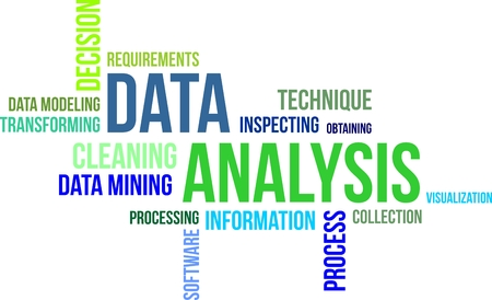obtaining: A word cloud of data analysis related items