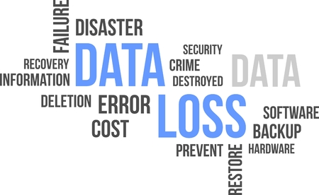 data loss: A wrod cloud of data loss related items