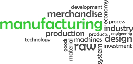 raw material: A word cloud of manufacturing related items