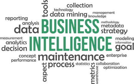 metadata: A word cloud of business intelligence related items