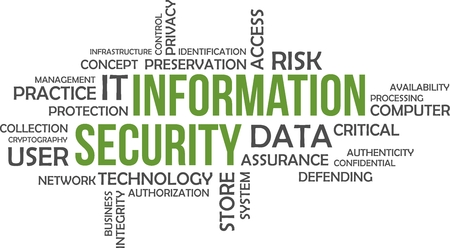 A word cloud of information security related items Illustration