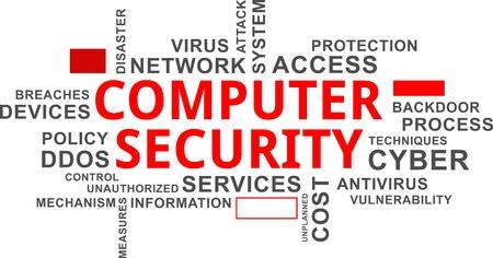 Una nube de palabras de objetos relacionados con la seguridad informática