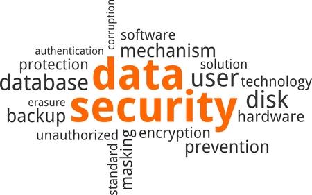 Un nuage de mots d'éléments de sécurité des données liées