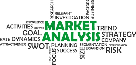 A wrod cloud of market analysis related items