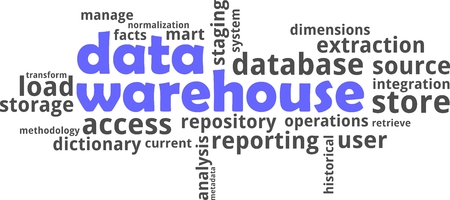 retrieve: A word cloud of data warehouse related items