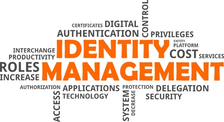 identity management: A word cloud of identity management related items
