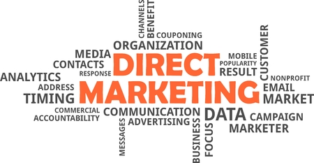 contacting: A word cloud of direct marketing related items