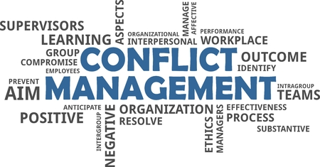 affective: A word cloud of conflict management related items Illustration