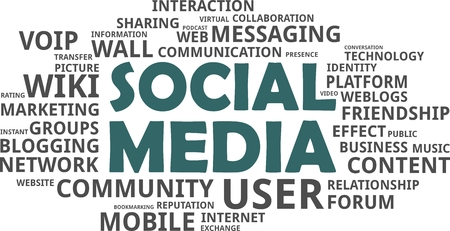 bookmarking: A word cloud of social media related items