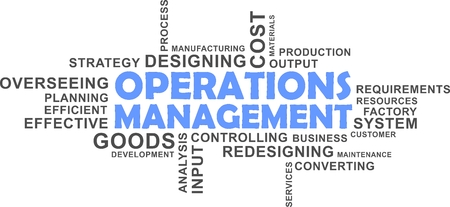 word cloud: A word cloud of operations management related items