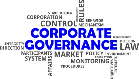 law: A word cloud of corporate governance related items