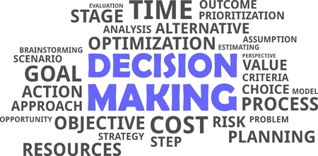 prioritization: A word cloud of decision making related items