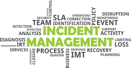 contingency: A word cloud of incident management related items