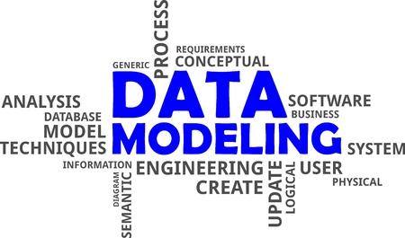 semantic: A word cloud of data modeling related items