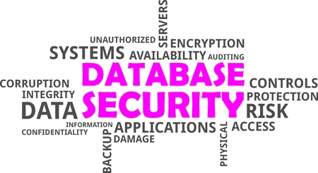 database security: A wrod cloud of database security related items Illustration