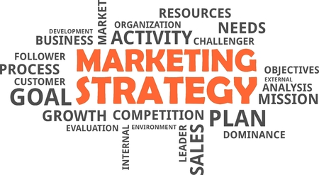 challenger: A word cloud of marketing strategy related items
