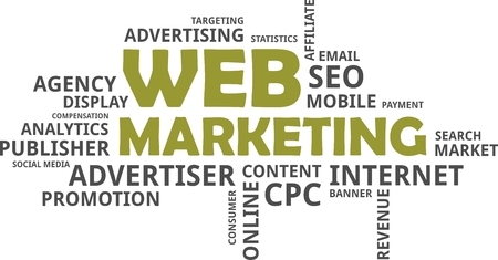 web marketing: A word cloud of web marketing related items