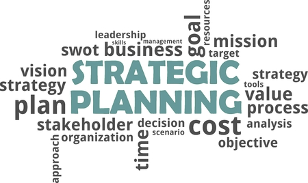 strategic planning: A word cloud of strategic planning related items