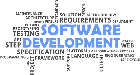 deployment: A word cloud of software development related items