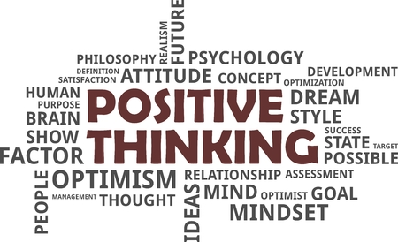 A word cloud of positive thinking related items