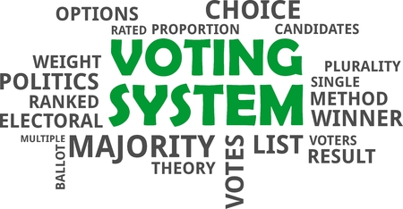 electoral system: A word cloud of voting system related items