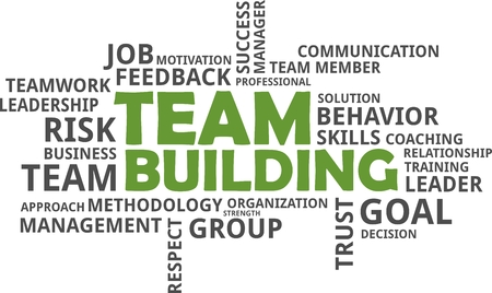 directing: A word cloud of team building related items
