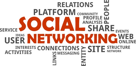 social networking: A word cloud of social networking related items
