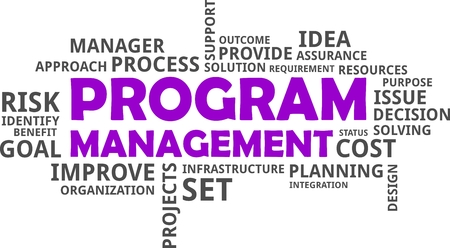 set the intention: A word cloud of program management related items Illustration